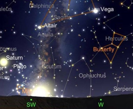 The naked eye – Saturn and Jupiter
