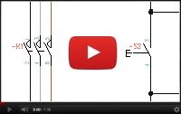 Creazione facile e veloce di schemi tecnici in CAD - Tutorial