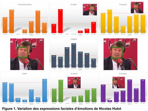 Analyse des expressions faciales de Nicolas Hulot pendant son entrevue sur France Inter, le 28 août
