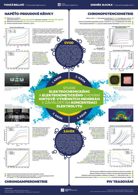 Studie elektrochemického a elektrokineti