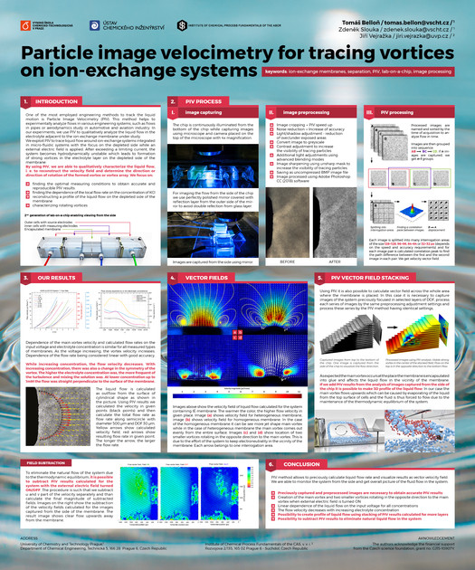 Particle image velocimetry poster.jpg