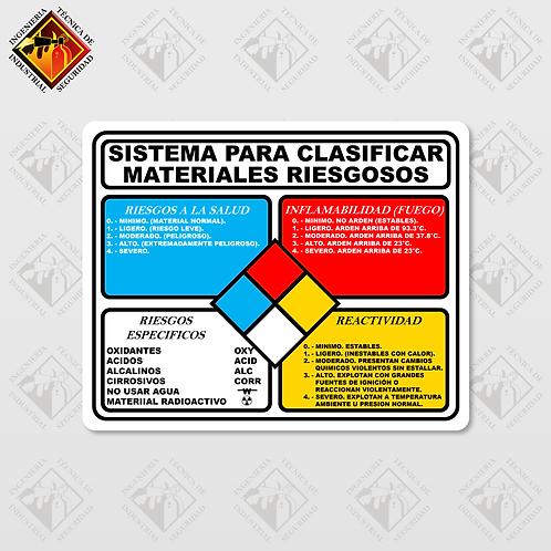 """Señal de """"CLASIFICACIÓN DE MATERIALES RIESGOSOS"""""""