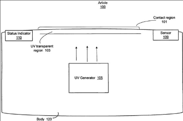 Event-triggered ultraviolet light sterilization of surfaces