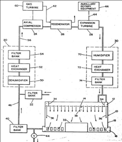 Air sterilizing compressor system