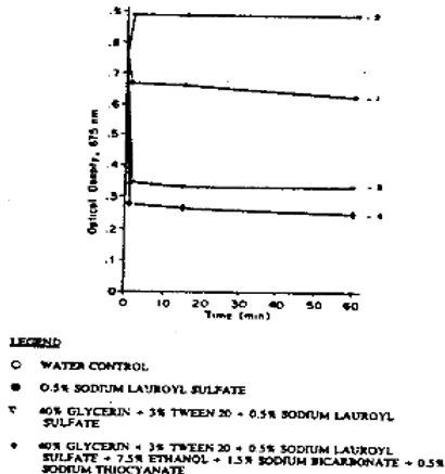 Antiviral composition and method