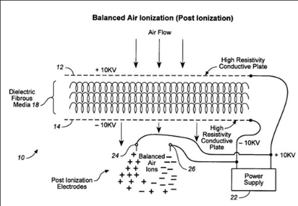 Electronic bi-polar electrostatic air cleaner