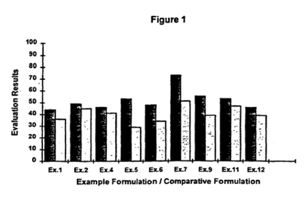 GERMICIDAL ACIDIC HARD SURFACE CLEANING COMPOSITIONS