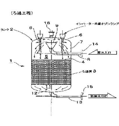 Ultraviolet oxide sterilization and cleaning device