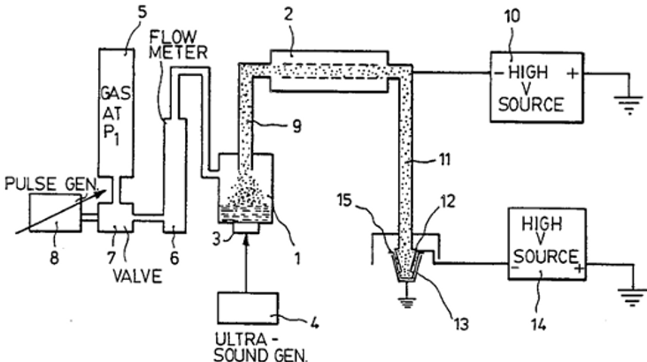 Process and apparatus for sterilizing containers