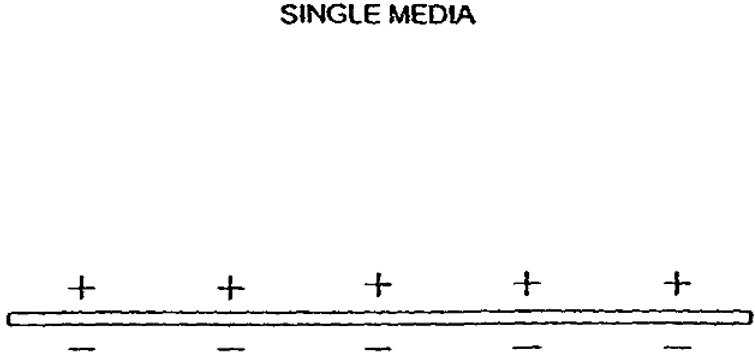 Electrostatically charged filter media incorporating an active agent