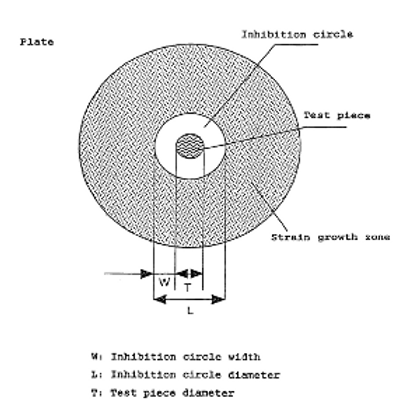 The organic polymeric material