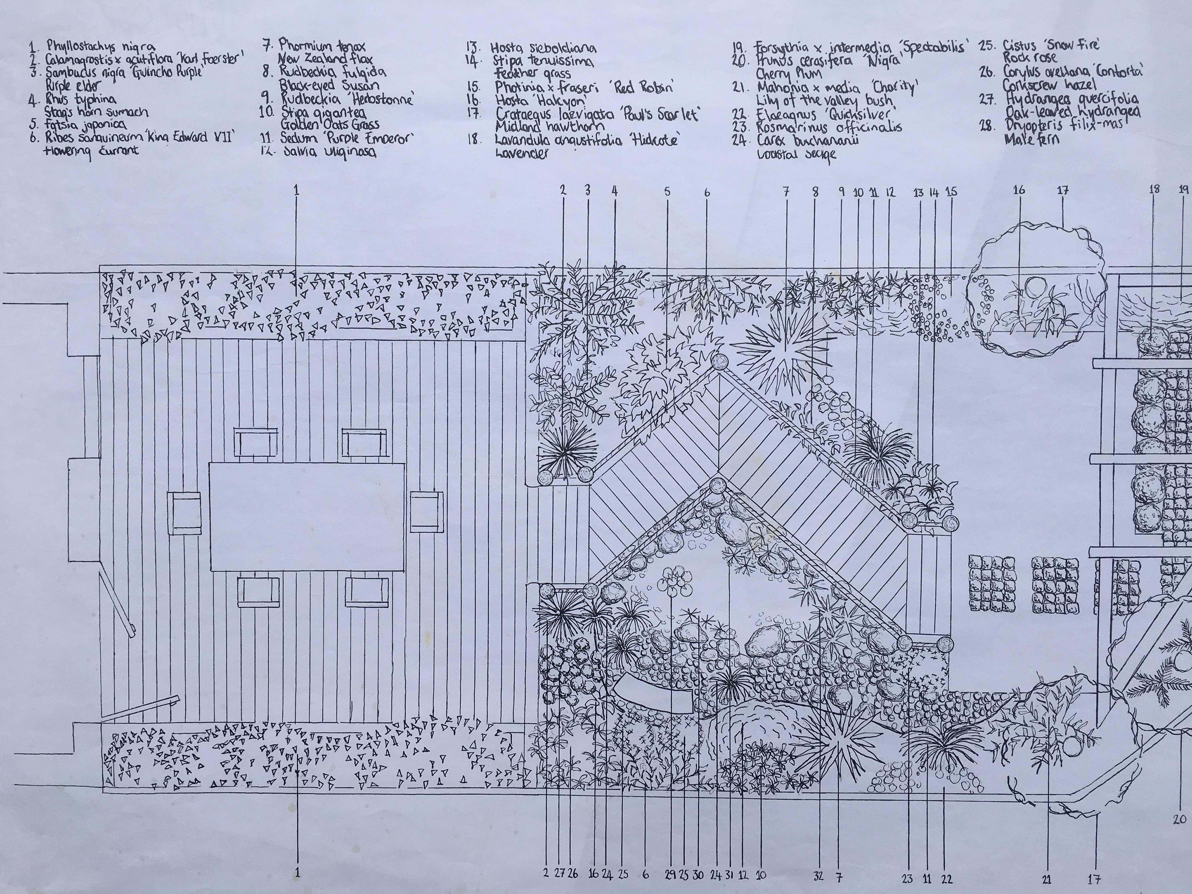 Elevated garden