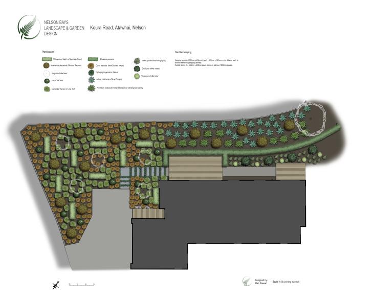 Nelson garden design
