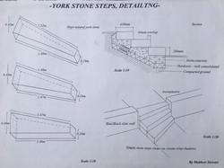 Steps detailing