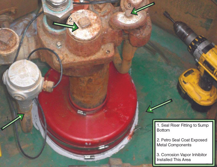 Sump Corrosion Inhibitor