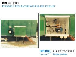 BRUGG Pipe Flexwell