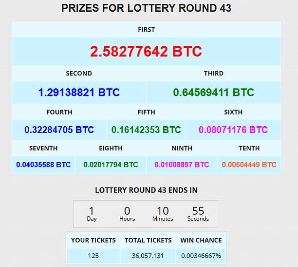 Loteria bitcoin gratis
