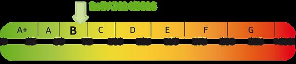 Energiebedarf Blücherhöfe Haus A,B,C.png