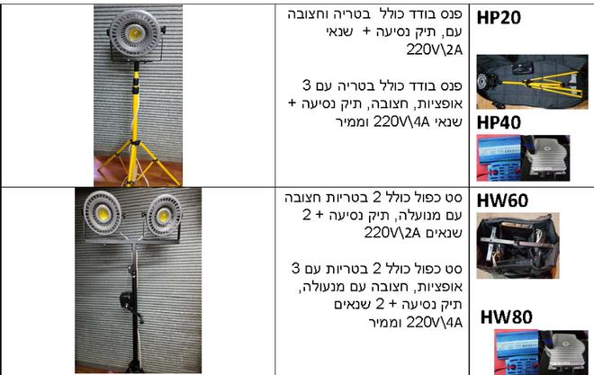 קטלוג מוצרים תמונה_Page_3_edited.png