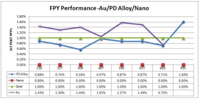 FPY-Test-Result.jpg