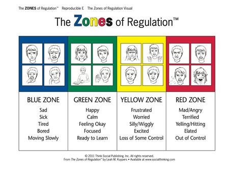 The Self-regulation Station
