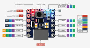 Atom X1 Specifications: MCU – Microchip Atmel SAMD21 Cortex