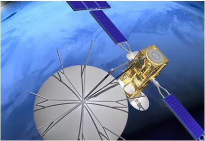 Satellite Capacity Segment Trends in 2020