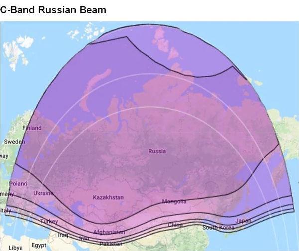 c band russian beam.JPG