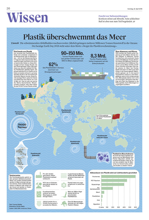 Themnseite_PlasticOcean