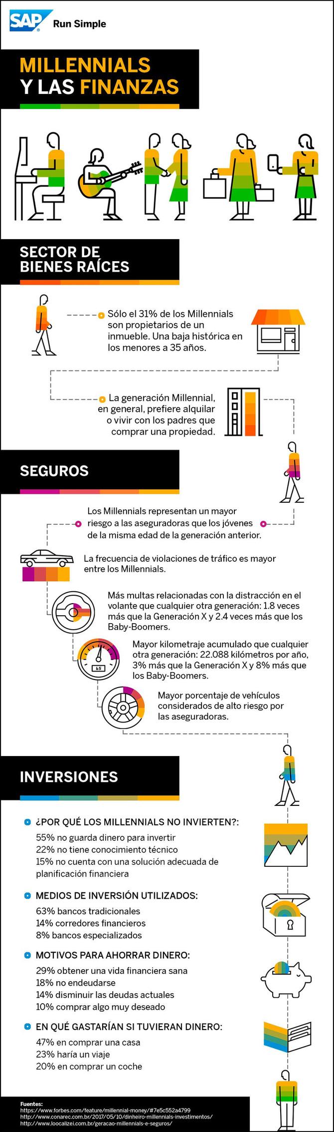 Millennials y las Finanzas. El 75% de la futura fuerza laboral.