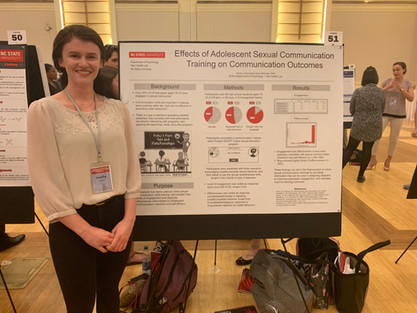 Congratulations to our RAs who presented at the 28th annual Undergraduate Research Symposium!!