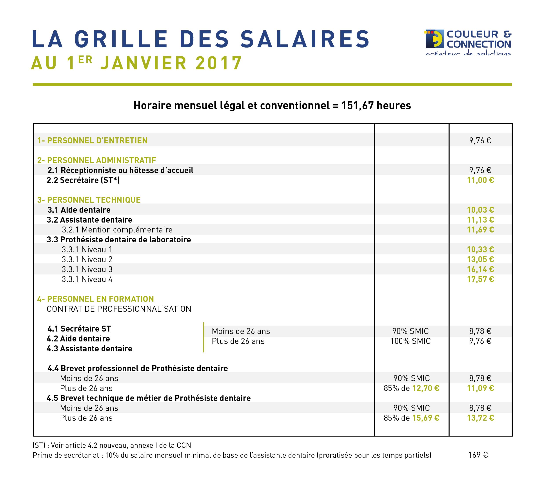 Homework help lakehead public schools salaire - Grille de salaire assistante dentaire ...
