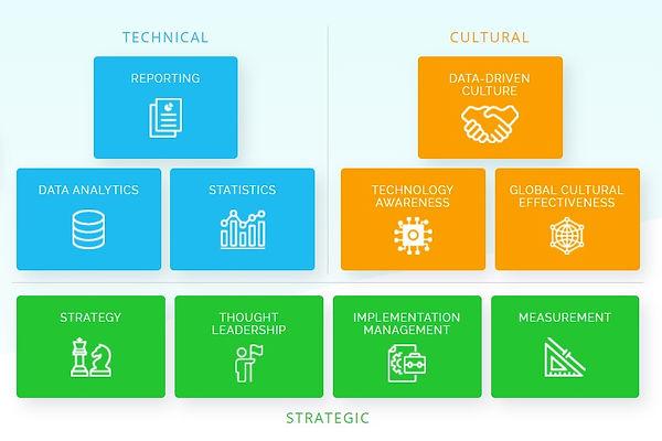 AIHR competency framework.JPG