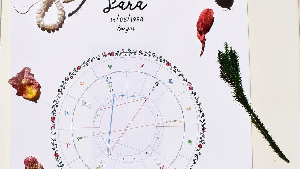 Carta Astral Ilustrada Personalizada