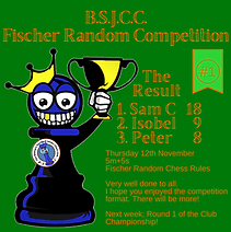 Fischer Results 1.png