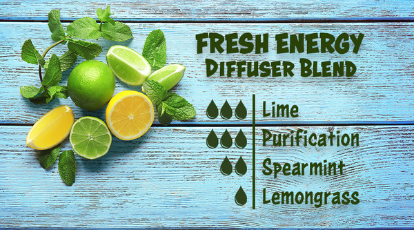 Diffuser Blend of the Week