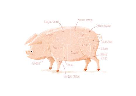 Pig Love - Wir lieben Schweinefleisch