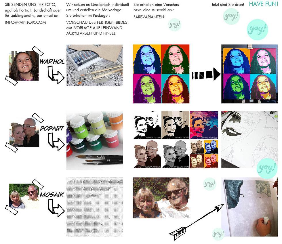 Popart Warhol Mosaik vom Foto Malen nach Zahlen