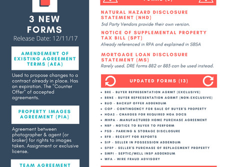 December 2017 - New & Updated Forms Release