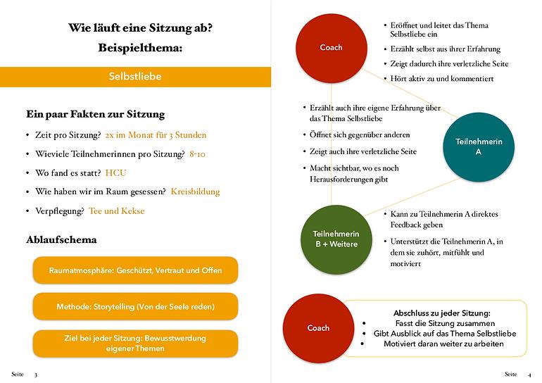 Ganzheitliche_Frauenförderung_Broschüre.