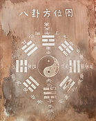 Bagua - eight trigrams used in Taoist co