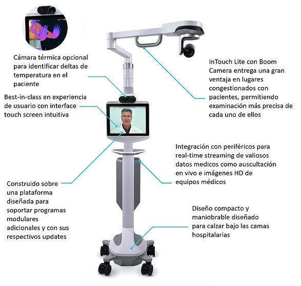 InTouch Lite con Boom Camera 2.JPG
