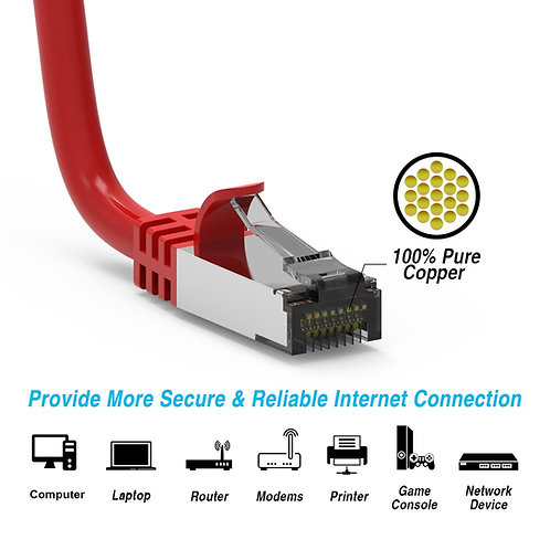 Cat8 S/FTP SSTP Cat.8 Shielded Ethernet Cable