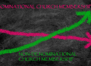 The Church in Decline