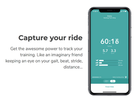 The Equilab App