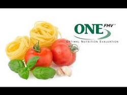 Clinical Nutrition Analysis