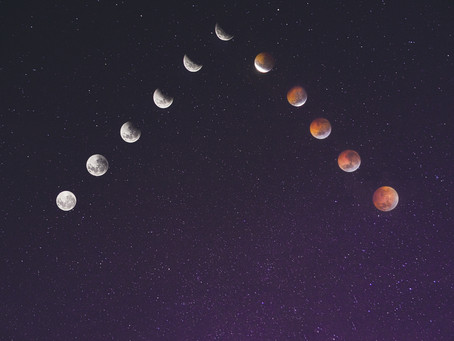 Phases of the Moon & Productivity