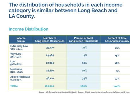"""Long Beach Updates """"Housing Element"""" of General Plan"""