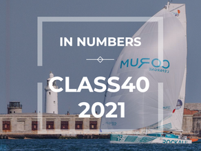 In Numbers: Class40 set for a stellar year!