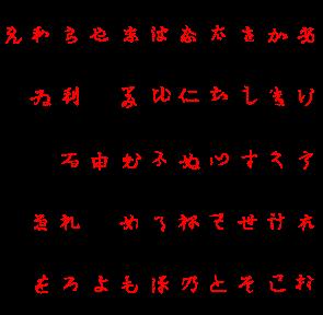 Hiragana has developed from kanji